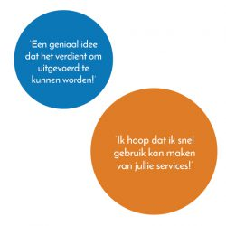 Crowdfunding: Hoe is dat?